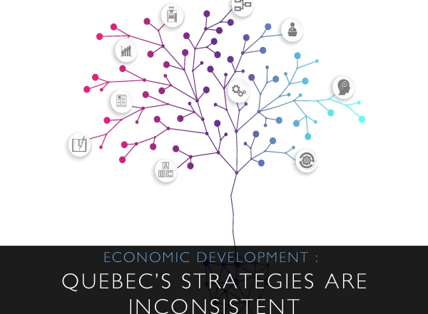 Economic development : Quebec's strategies are inconsistent
