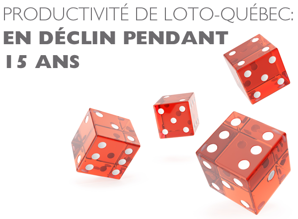 Productivité de Loto-Québec: en déclin pendant 15 ans