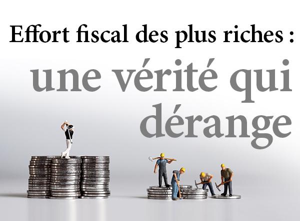 Imposer davantage les plus riches : tentant pour financer les déficits engendrés par la COVID-19 mais malheureusement inefficace